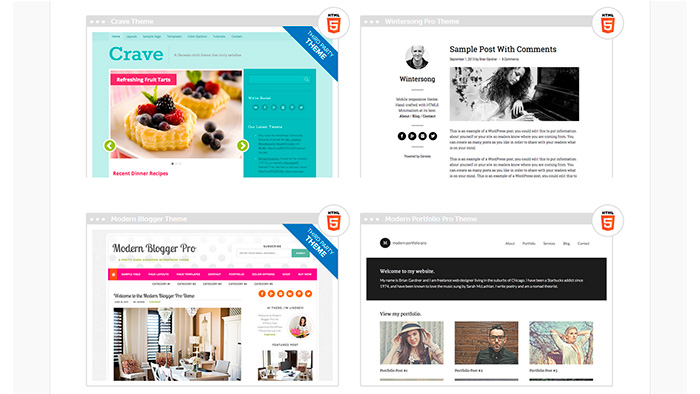 hacer blog con wordpress