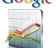 Como Saber en que Posición Está mi Web o Blog en Google