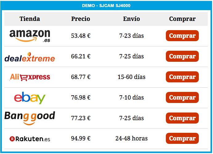 comparador de precios en internet