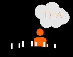 encontrar ideas de negocio