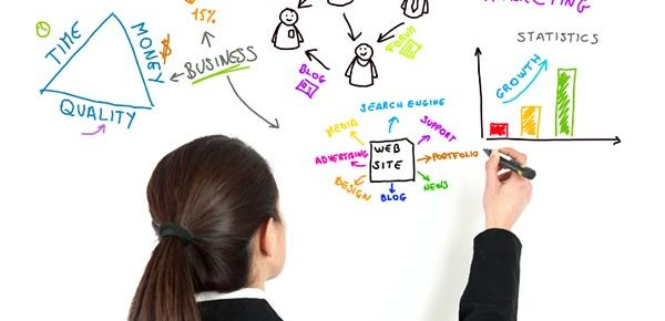 La Importancia de Planificar bien la Estrategia de tu próximo Blog