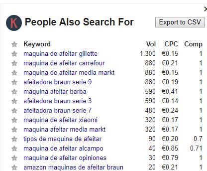 keyword everywhere widget